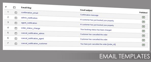 OS Calendar | Emails