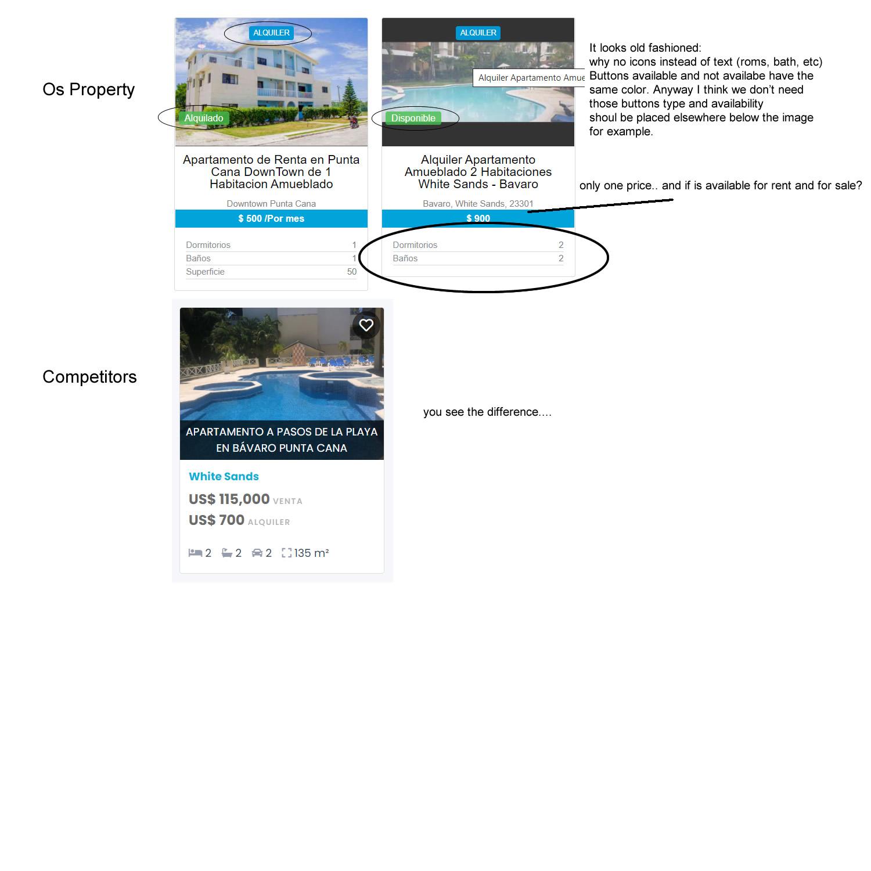 os-property-list-layout.jpg